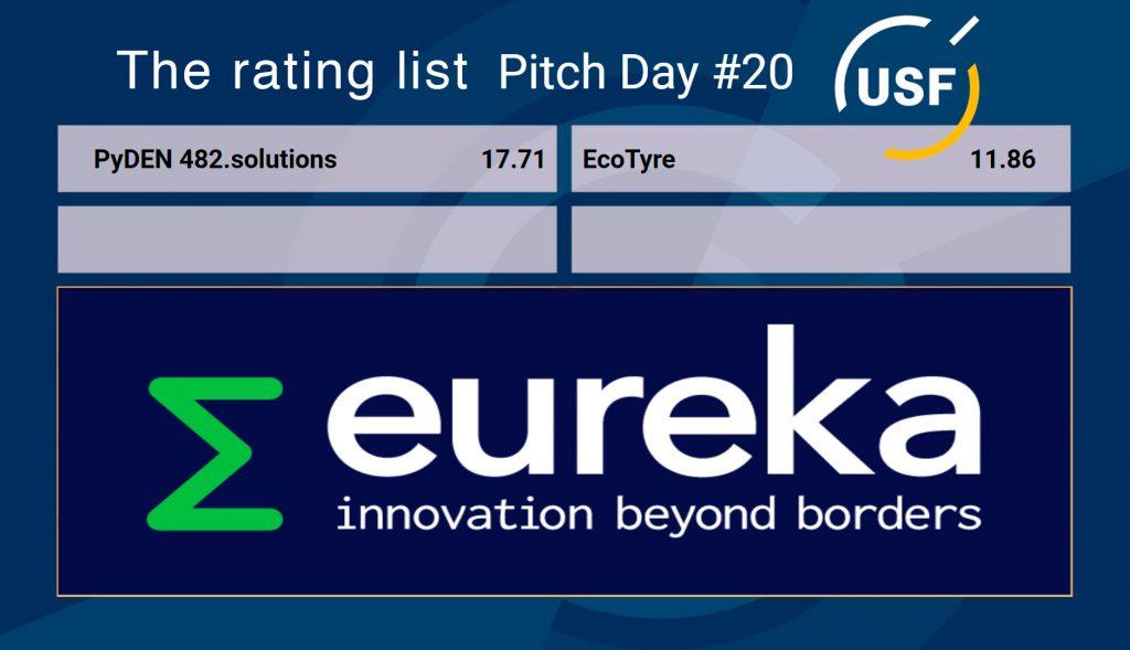 EUREKA-and-Ukrainian-Startup-Fund